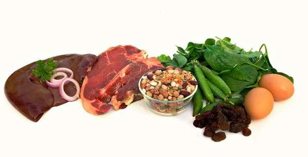 Животная и растительная пища богатая железом