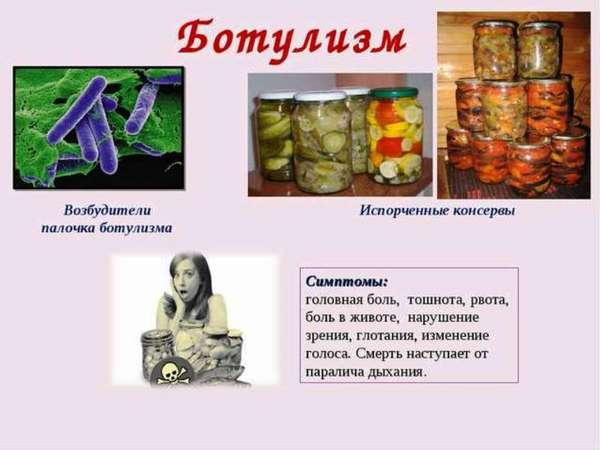 Ботулизм в консервации: признаки и профилактика