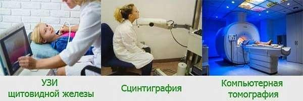 Диагностика гипотиреоза