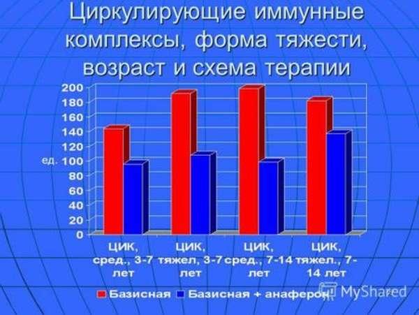 Для чего назначают анализы крови на ревмопробы, как подготовиться, нормальные показатели