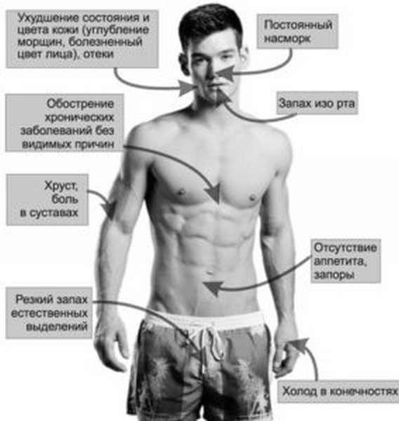Как действуют токсины на организм