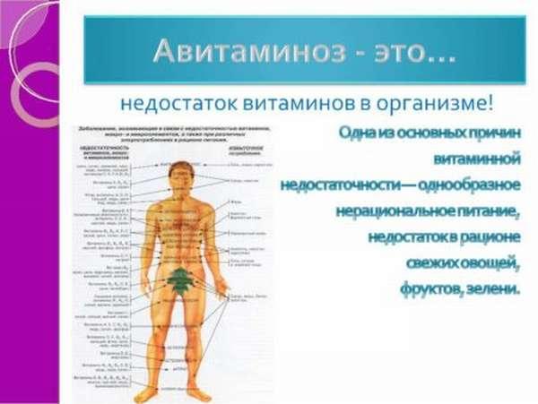 Назначение анализа крови на витамины и микроэлементы, какие есть нормы и чем грозят отклонения?