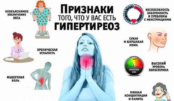 Что представляет собой гипофункция щитовидной железы, или гипотиреоз, и кто более всего подвержен этому заболеванию?