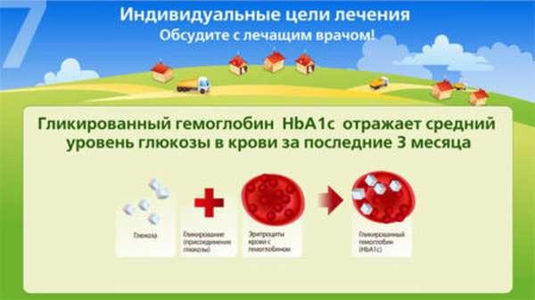 Чем опасны отклонения показателей гемоглобина в крови от норм у женщин после 50 лет?