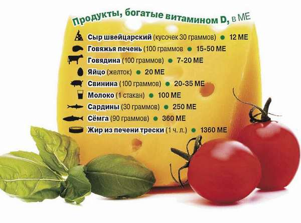Витамин D (кальциферол). Значение для организма человека