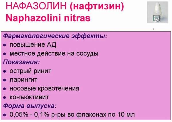 Передозировка Нафтизином: симптомы и признаки