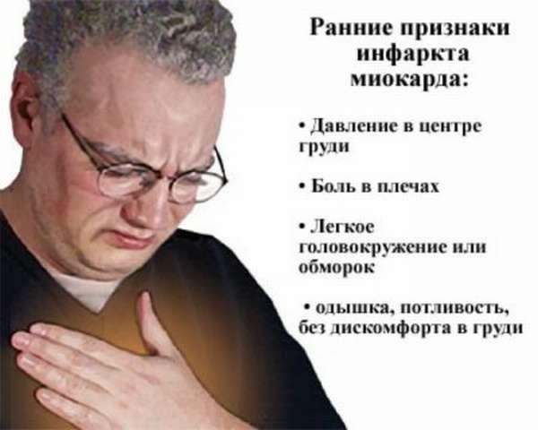 Причины болей сердца в 24 года, дифференциальная диагностика, лечение и средства профилактики