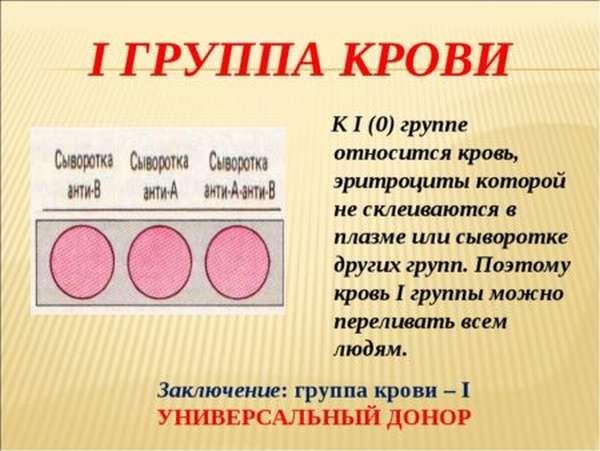 Какую группу крови причисляют к королевской, характеристика людей с голубой кровью