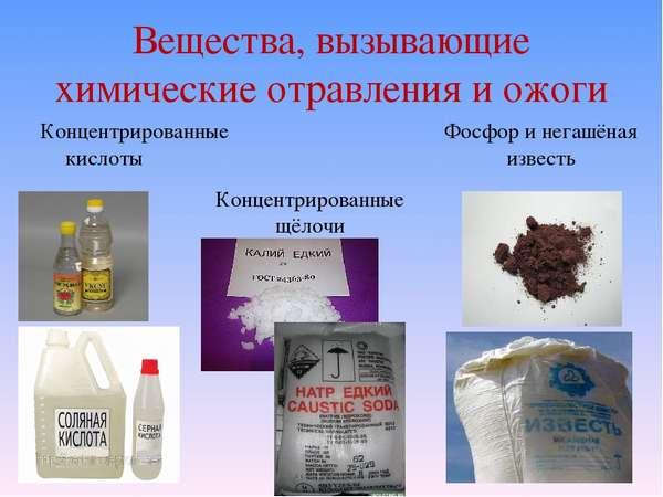 Причины, симптомы, диагностика химического отравления