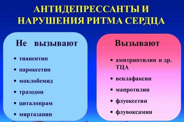 Отравление амитриптилином: симптомы, лечение, последствия