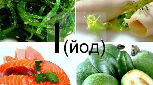 Йод в продуктах питания