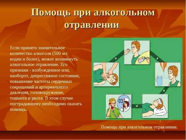 Отравление водкой: симптомы и лечение