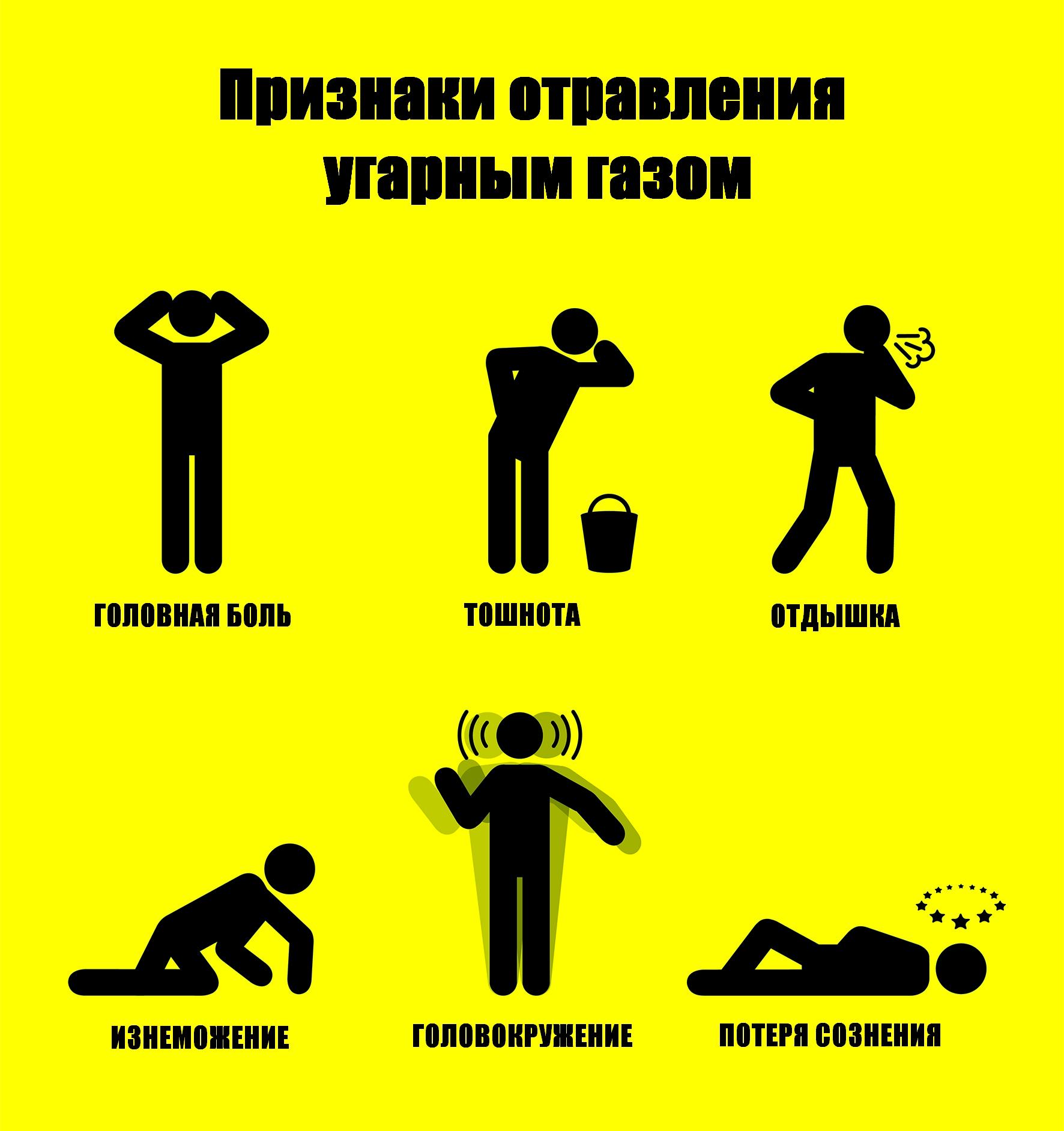 Симптомы при отравлении СО