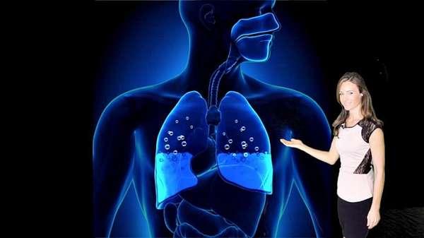 Болезни дыхательной системы