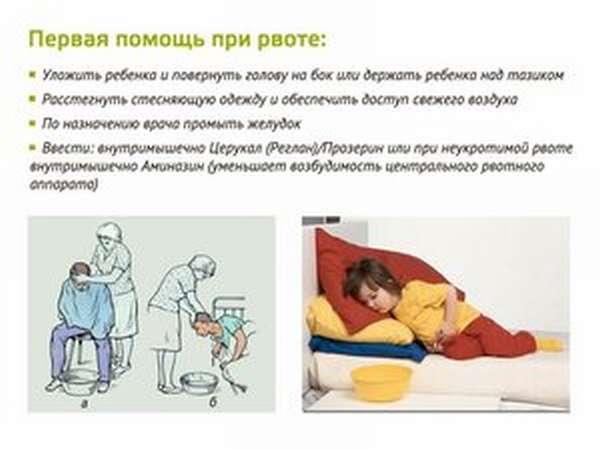Неукротимая рвота у ребенка неотложная помощь