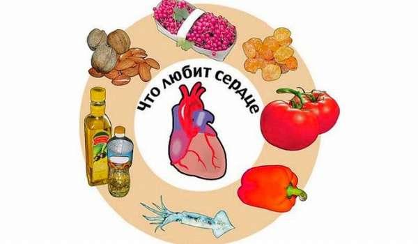 Поможет ли в лечении диета?