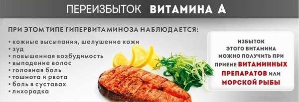 Отравление витамином А: причины, симптомы, последствия