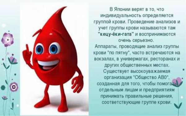 Что значат обозначения группы крови, система AB0, расшифровка и резус-фактор