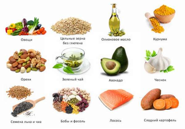 Избыток жиров и холестерина в пище: каким образом его можно избежать?