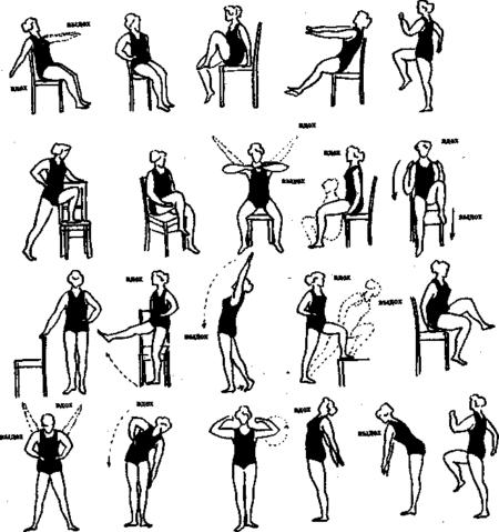ЛФК при ИБС: комплекс разрешенных упражнений, рекомендации
